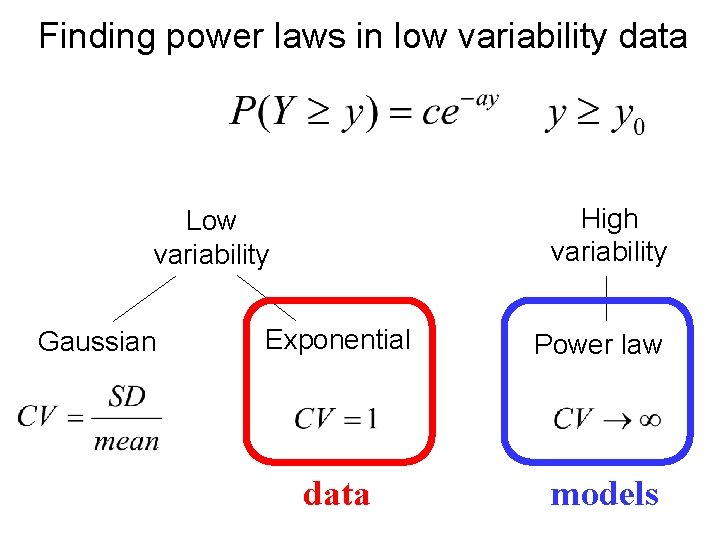 Finding power laws in low variability data High variability Low variability Gaussian Exponential Power
