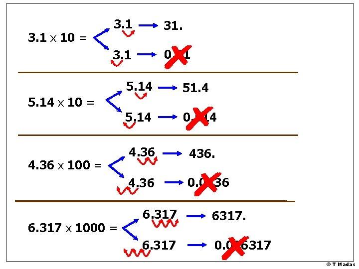 3. 1 x 10 = 3. 1 31. 3. 1 0. 31 5. 14