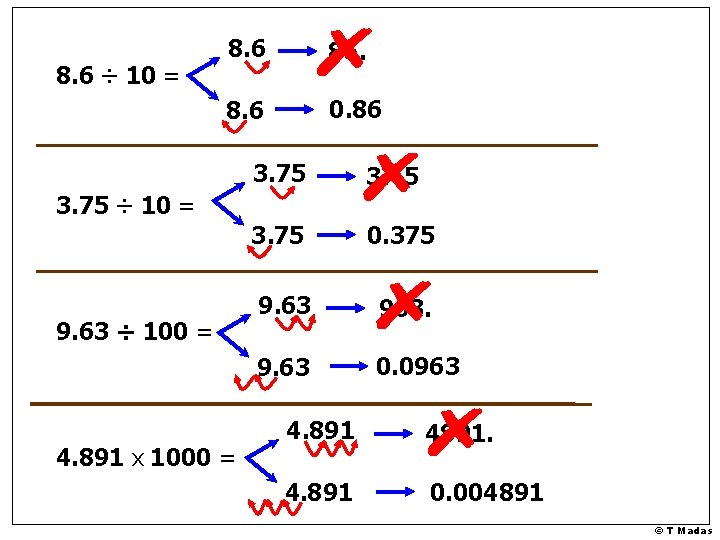 8. 6 ÷ 10 = 8. 6 86. 8. 6 0. 86 3. 75