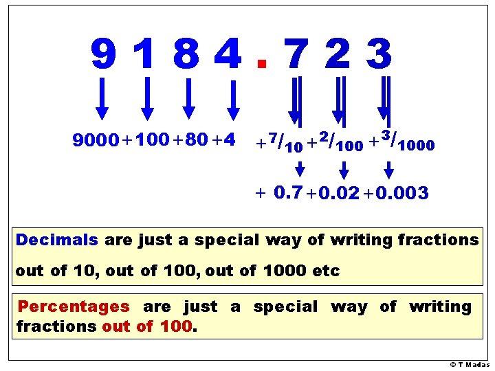 9184. 723 9000+100 +80 +4 +7/10 +2/100 + /1000 3 + 0. 7 +0.