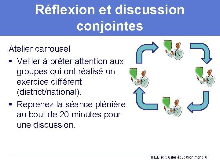 Réflexion et discussion conjointes Atelier carrousel § Veiller à prêter attention aux groupes qui