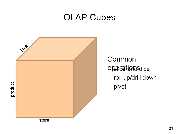 tim e OLAP Cubes Common operations slice and dice product roll up/drill down pivot
