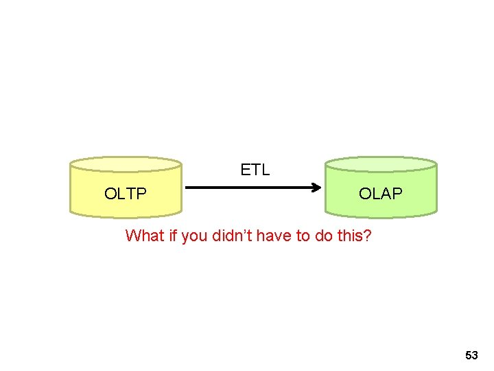 ETL OLTP OLAP What if you didn't have to do this? 53