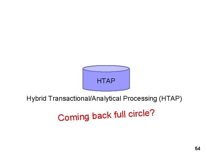HTAP Hybrid Transactional/Analytical Processing (HTAP) ? le c ir c ll u f k