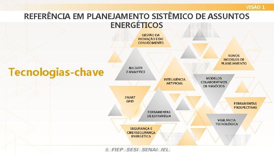 VISÃO 1 REFERÊNCIA EM PLANEJAMENTO SISTÊMICO DE ASSUNTOS ENERGÉTICOS Tecnologias-chave