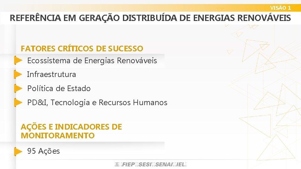 VISÃO 1 REFERÊNCIA EM GERAÇÃO DISTRIBUÍDA DE ENERGIAS RENOVÁVEIS FATORES CRÍTICOS DE SUCESSO Ecossistema