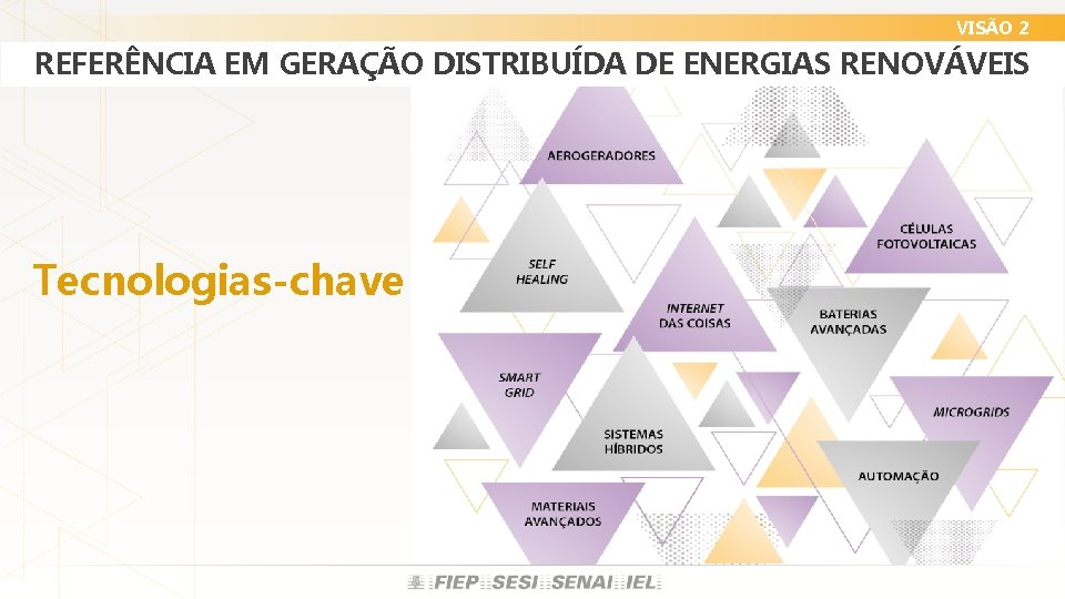 VISÃO 2 REFERÊNCIA EM GERAÇÃO DISTRIBUÍDA DE ENERGIAS RENOVÁVEIS Tecnologias-chave
