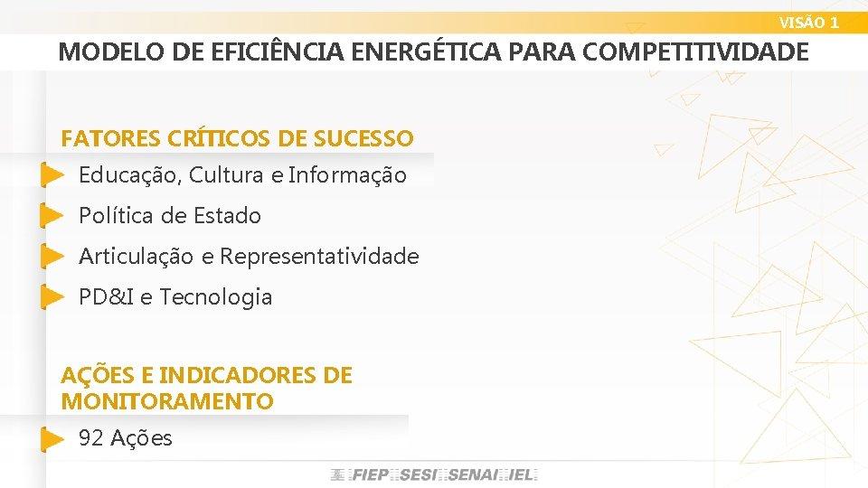 VISÃO 1 MODELO DE EFICIÊNCIA ENERGÉTICA PARA COMPETITIVIDADE FATORES CRÍTICOS DE SUCESSO Educação, Cultura