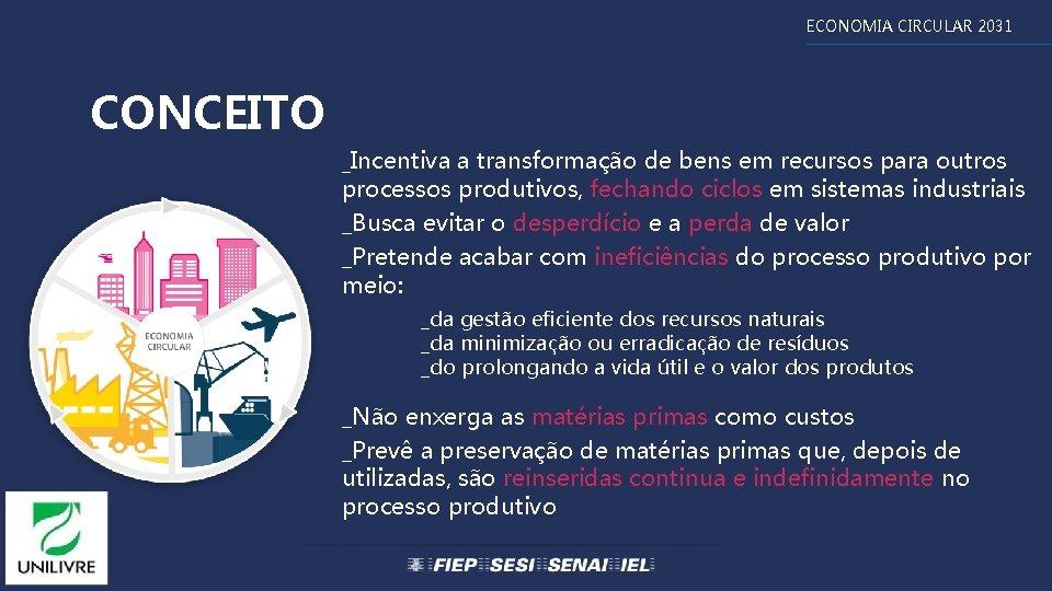 ECONOMIA CIRCULAR 2031 CONCEITO _Incentiva a transformação de bens em recursos para outros processos