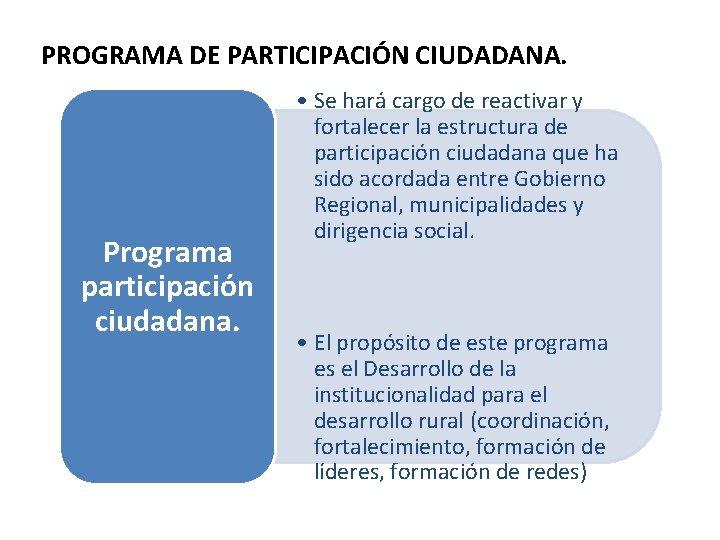 PROGRAMA DE PARTICIPACIÓN CIUDADANA. Programa participación ciudadana. • Se hará cargo de reactivar y