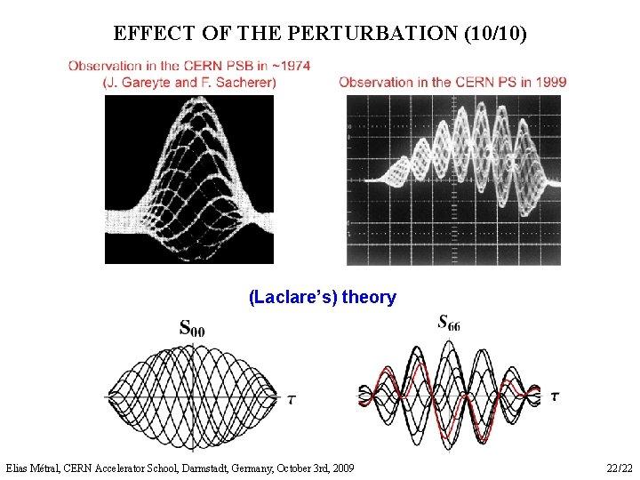 EFFECT OF THE PERTURBATION (10/10) (Laclare's) theory Elias Métral, CERN Accelerator School, Darmstadt, Germany,