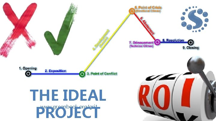 THE IDEAL PROJECT www. greenbook. org/grit