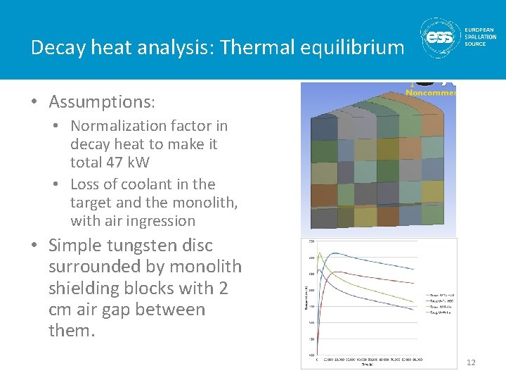 Decay heat analysis: Thermal equilibrium • Assumptions: • Normalization factor in decay heat to