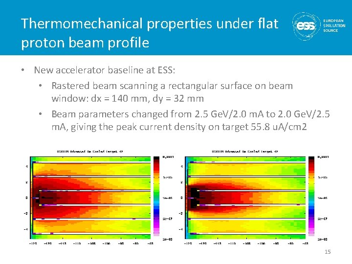 Thermomechanical properties under flat proton beam profile • New accelerator baseline at ESS: •