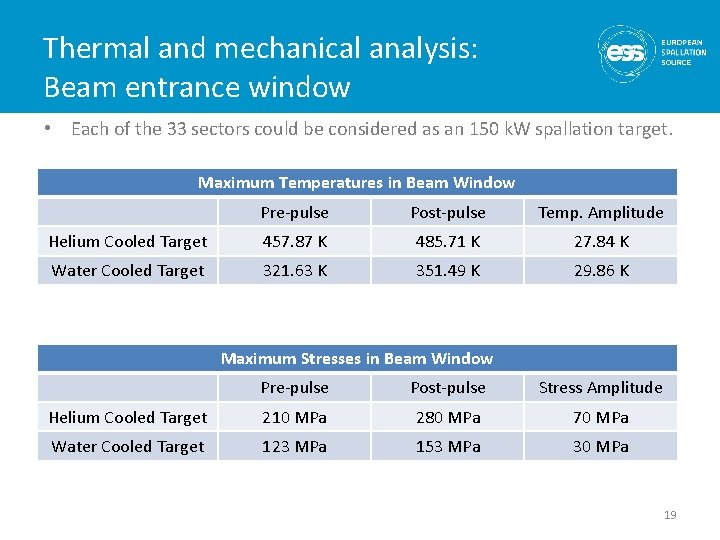 Thermal and mechanical analysis: Beam entrance window • Each of the 33 sectors could