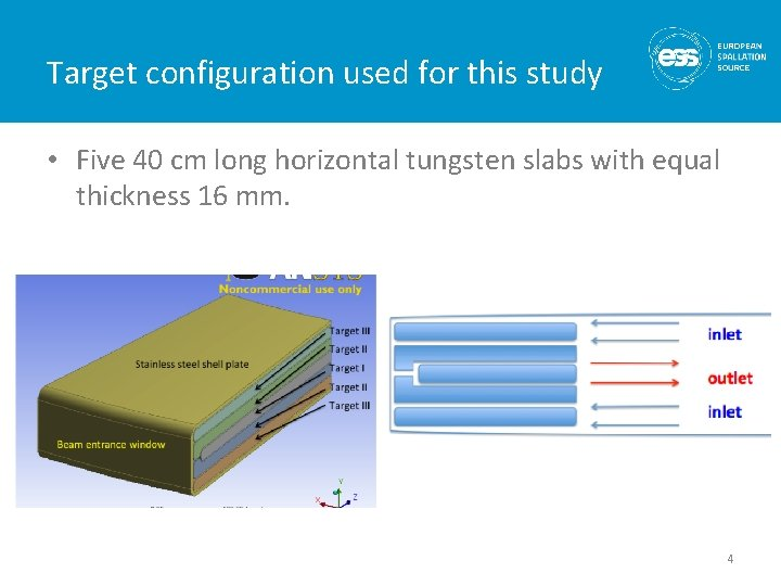 Target configuration used for this study • Five 40 cm long horizontal tungsten slabs