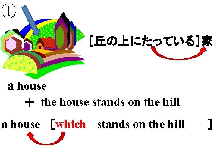 ① [丘の上にたっている]家 a house + the house stands on the hill a house [     ]
