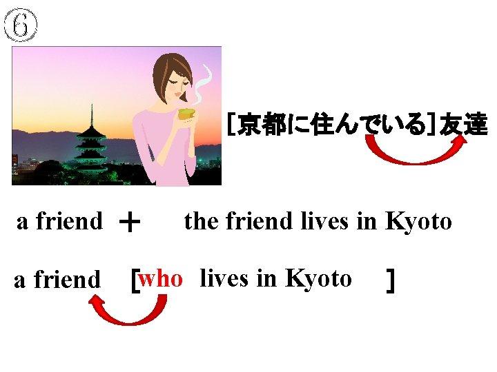 ⑥ [京都に住んでいる]友達 a friend + a friend the friend lives in Kyoto who lives