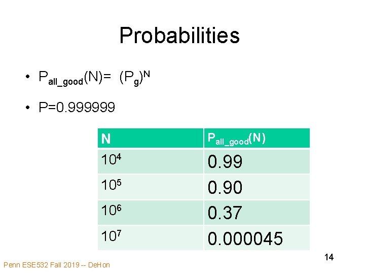 Probabilities • Pall_good(N)= (Pg)N • P=0. 999999 N 104 105 106 107 Penn ESE