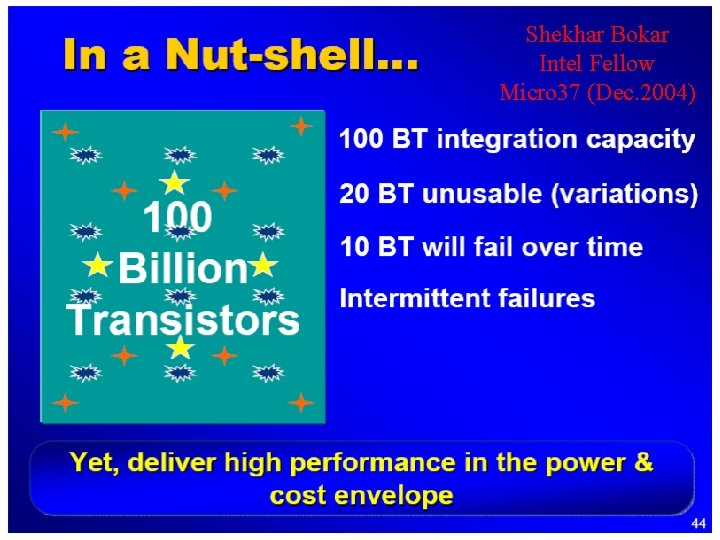 Shekhar Bokar Intel Fellow Micro 37 (Dec. 2004) Penn ESE 532 Fall 2019 --