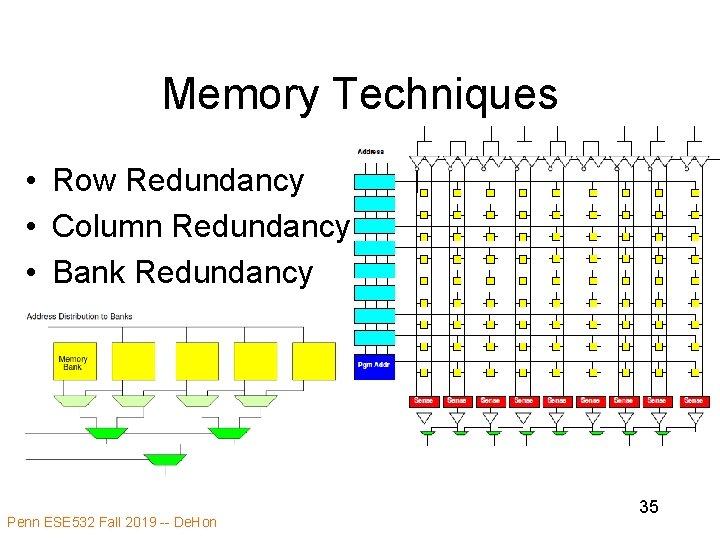 Memory Techniques • Row Redundancy • Column Redundancy • Bank Redundancy Penn ESE 532