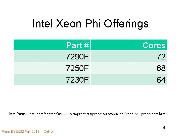 Intel Xeon Phi Offerings Part # 7290 F 7250 F 7230 F Cores 72