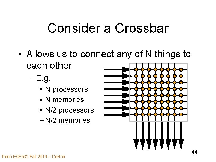 Consider a Crossbar • Allows us to connect any of N things to each