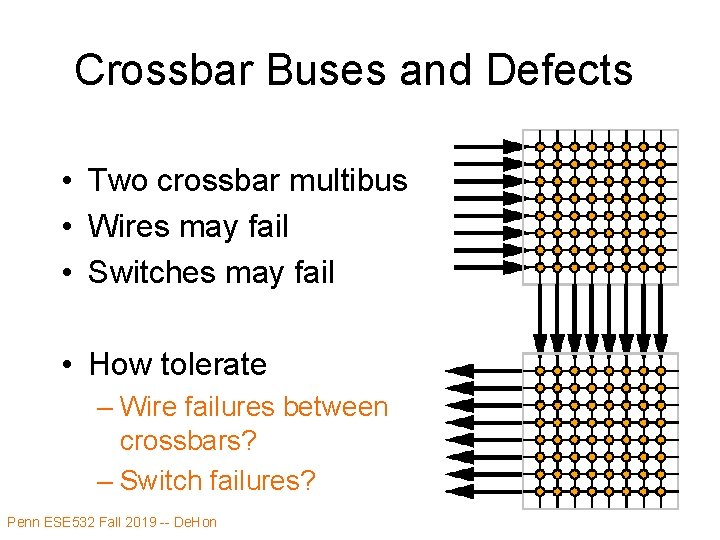 Crossbar Buses and Defects • Two crossbar multibus • Wires may fail • Switches