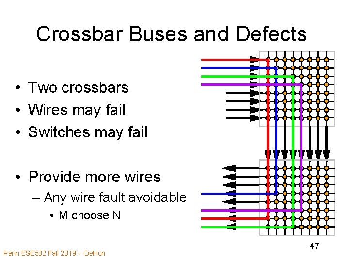 Crossbar Buses and Defects • Two crossbars • Wires may fail • Switches may