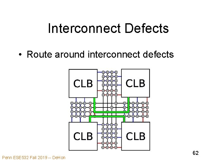Interconnect Defects • Route around interconnect defects Penn ESE 532 Fall 2019 -- De.
