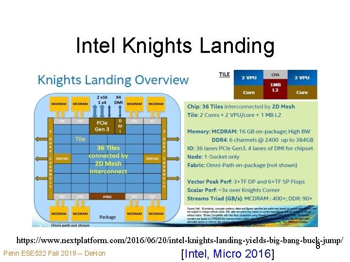 Intel Knights Landing https: //www. nextplatform. com/2016/06/20/intel-knights-landing-yields-big-bang-buck-jump/ 8 Penn ESE 532 Fall 2019 --
