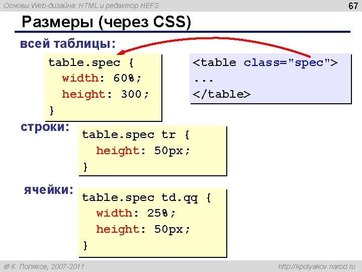 67 Основы Web-дизайна: HTML и редактор HEFS Размеры (через CSS) всей таблицы: table. spec