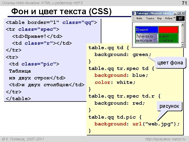 Основы Web-дизайна: HTML и редактор HEFS 71 Фон и цвет текста (CSS) <table border=