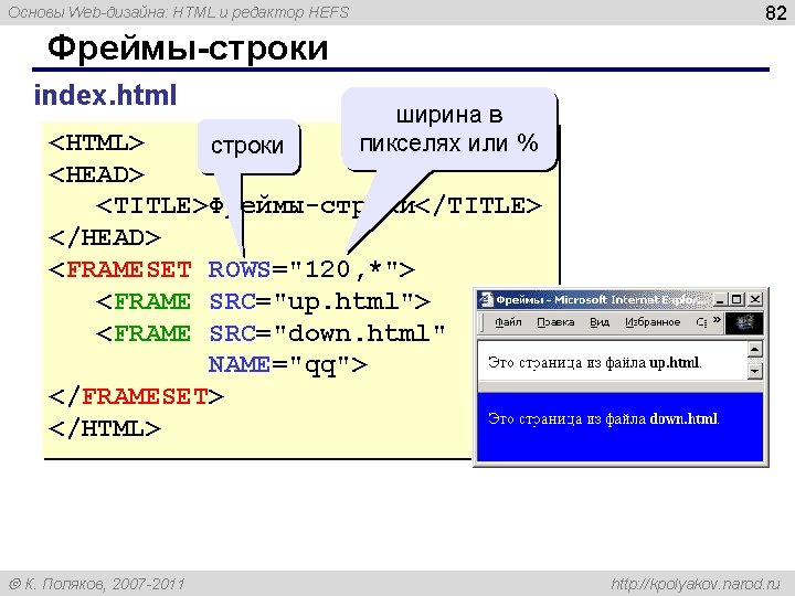 82 Основы Web-дизайна: HTML и редактор HEFS Фреймы-строки index. html ширина в пикселях или