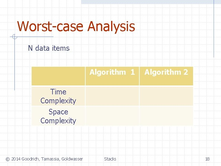 Worst-case Analysis N data items Algorithm 1 Algorithm 2 Time Complexity Space Complexity ©