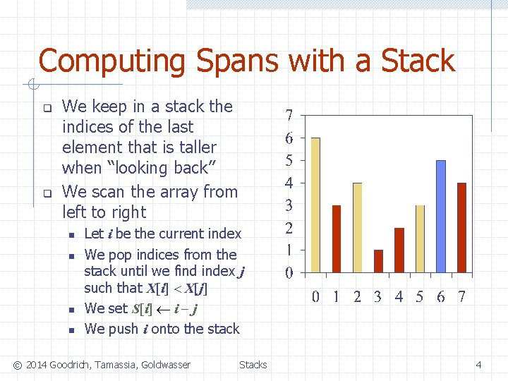 Computing Spans with a Stack q q We keep in a stack the indices