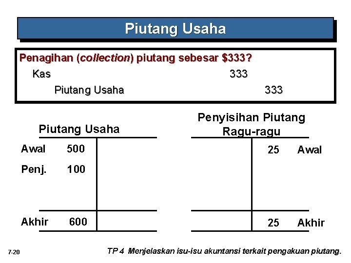 Piutang Usaha Penagihan (collection) piutang sebesar $333? Kas 333 Piutang Usaha 7 -20 Awal