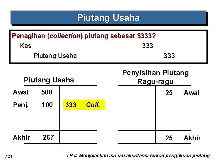 Piutang Usaha Penagihan (collection) piutang sebesar $333? Kas 333 Piutang Usaha Penyisihan Piutang Ragu-ragu