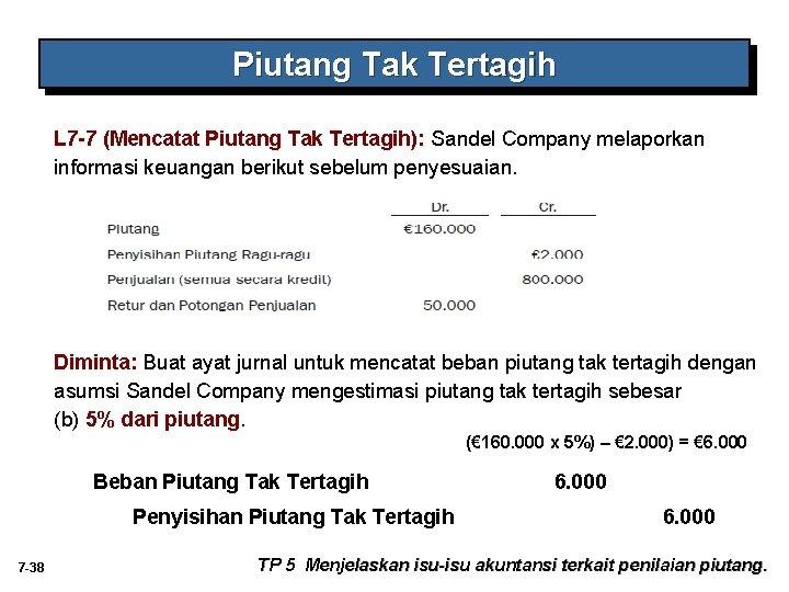 Piutang Tak Tertagih L 7 -7 (Mencatat Piutang Tak Tertagih): Sandel Company melaporkan informasi