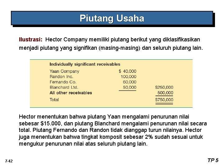 Piutang Usaha Ilustrasi: Hector Company memiliki piutang berikut yang diklasifikasikan menjadi piutang yang signifikan