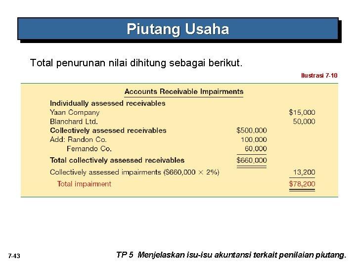 Piutang Usaha Total penurunan nilai dihitung sebagai berikut. Ilustrasi 7 -10 7 -43 TP