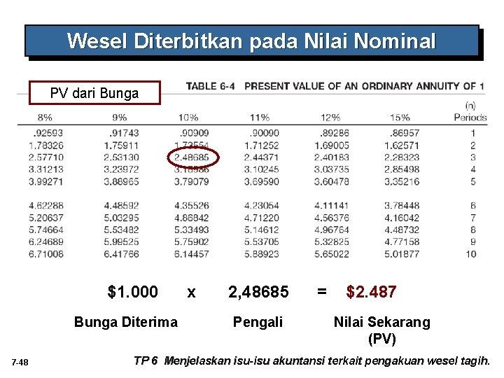 Wesel Diterbitkan pada Nilai Nominal PV dari Bunga $1. 000 Bunga Diterima 7 -48