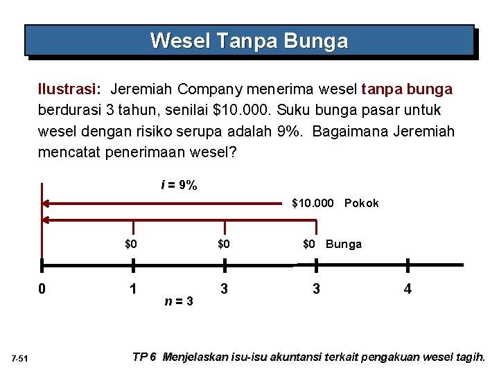 Wesel Tanpa Bunga Ilustrasi: Jeremiah Company menerima wesel tanpa bunga berdurasi 3 tahun, senilai
