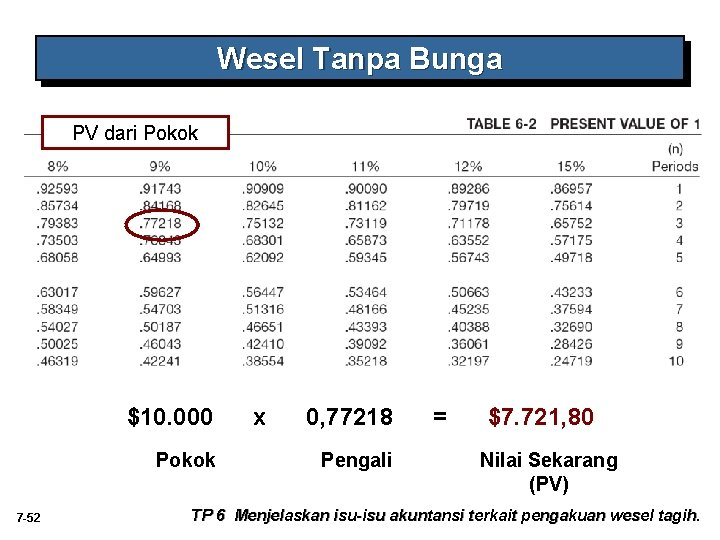 Wesel Tanpa Bunga PV dari Pokok $10. 000 Pokok 7 -52 x 0, 77218