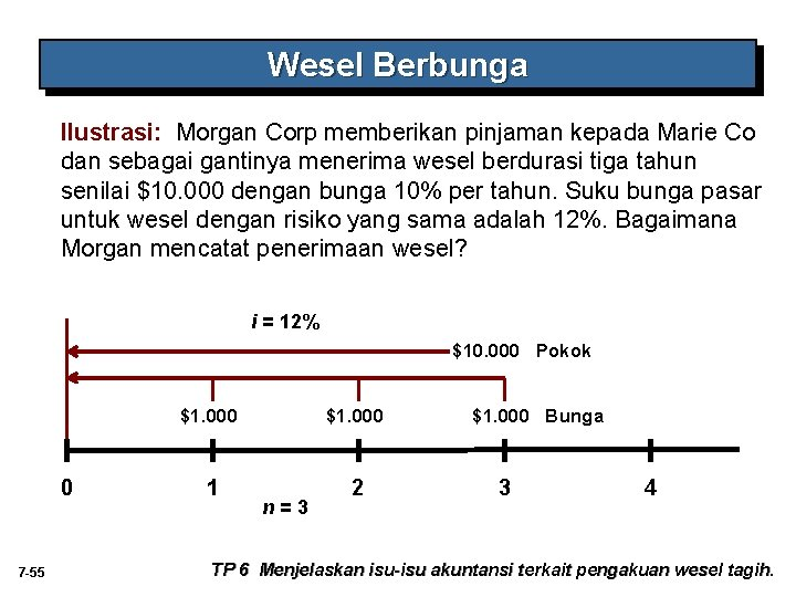 Wesel Berbunga Ilustrasi: Morgan Corp memberikan pinjaman kepada Marie Co dan sebagai gantinya menerima