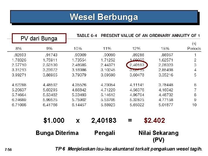 Wesel Berbunga PV dari Bunga $1. 000 7 -56 x 2, 40183 Bunga Diterima