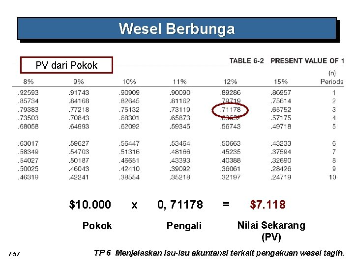Wesel Berbunga PV dari Pokok $10. 000 Pokok 7 -57 x 0, 71178 Pengali