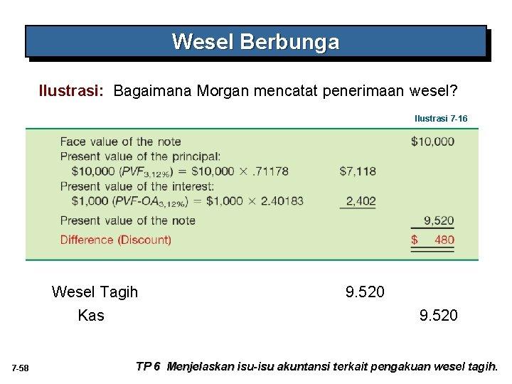 Wesel Berbunga Ilustrasi: Bagaimana Morgan mencatat penerimaan wesel? Ilustrasi 7 -16 Wesel Tagih Kas