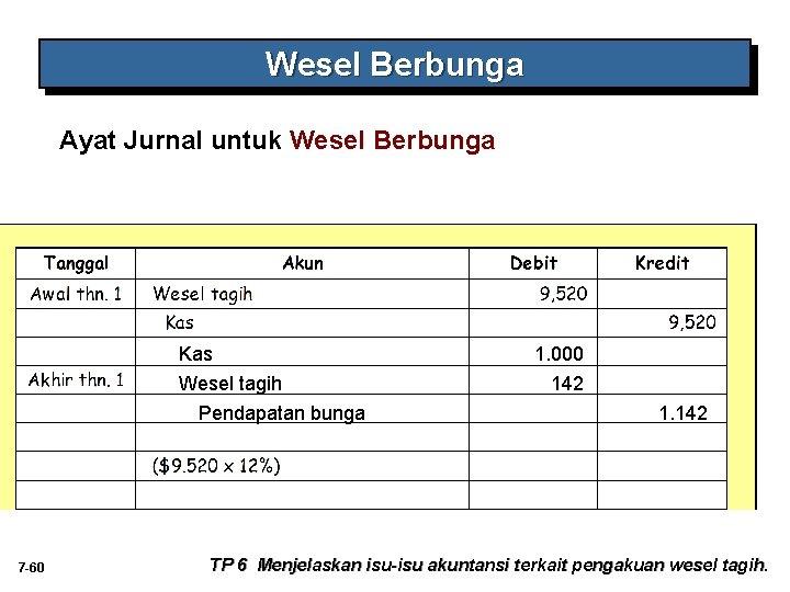Wesel Berbunga Ayat Jurnal untuk Wesel Berbunga Kas Wesel tagih Pendapatan bunga 7 -60