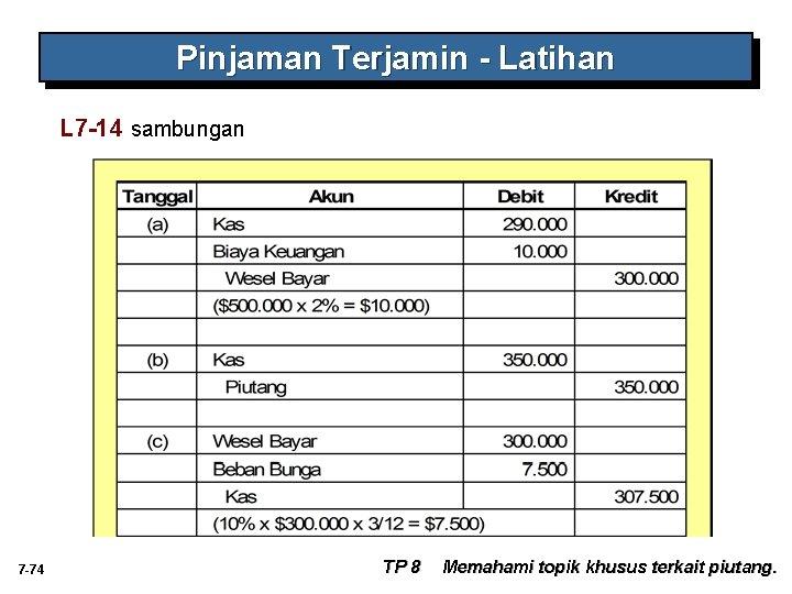 Pinjaman Terjamin - Latihan L 7 -14 sambungan 7 -74 TP 8 Memahami topik